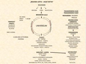 brahma satya-yagat mitya-2
